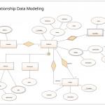Entity Relationship Data Modeling | Enterprise Architect Throughout Entity Relationship Diagram Connectors