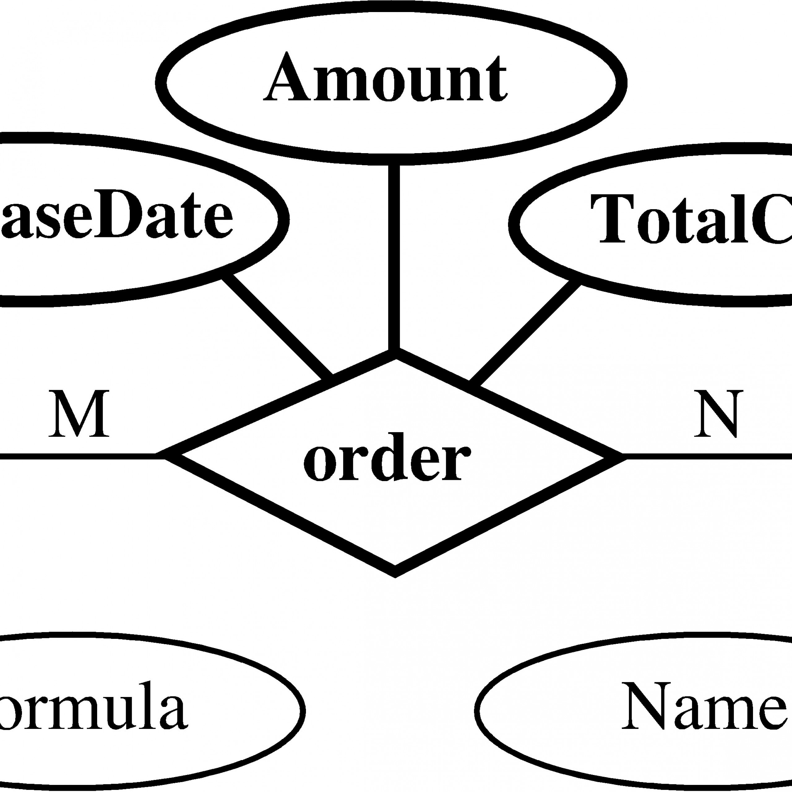 Er Diagram Attribute On Relationship