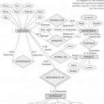 Entity Relationship Modeling For Er Diagram 0 1