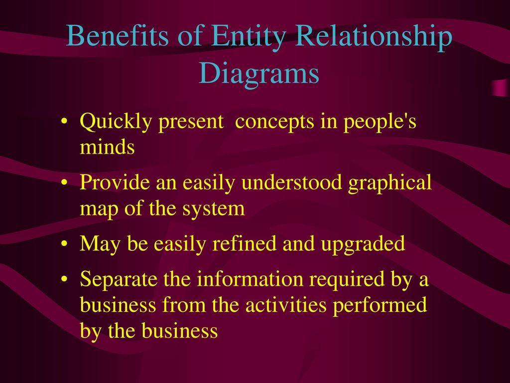 Er Diagram Benefits