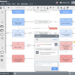 Database Design Tool | Lucidchart With Create Database Design Diagram