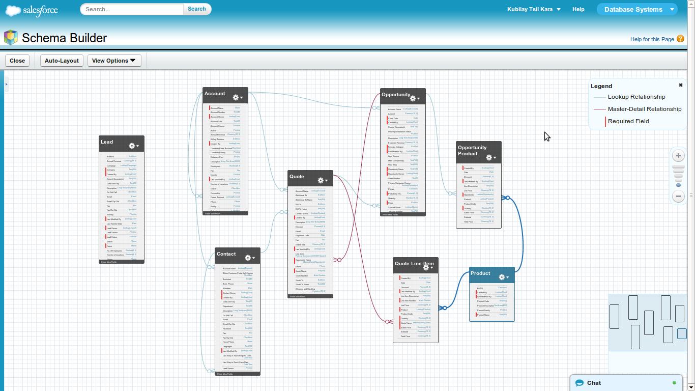 Er Diagram Salesforce