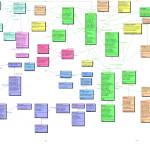 Documenting Database Schema Via Processing Of .install Files Regarding Drupal 8 Er Diagram