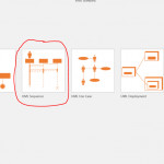 Drawing Uml 2.5 Diagrams With Visio 2016 (Even With The For Create Er Diagram Visio 2016