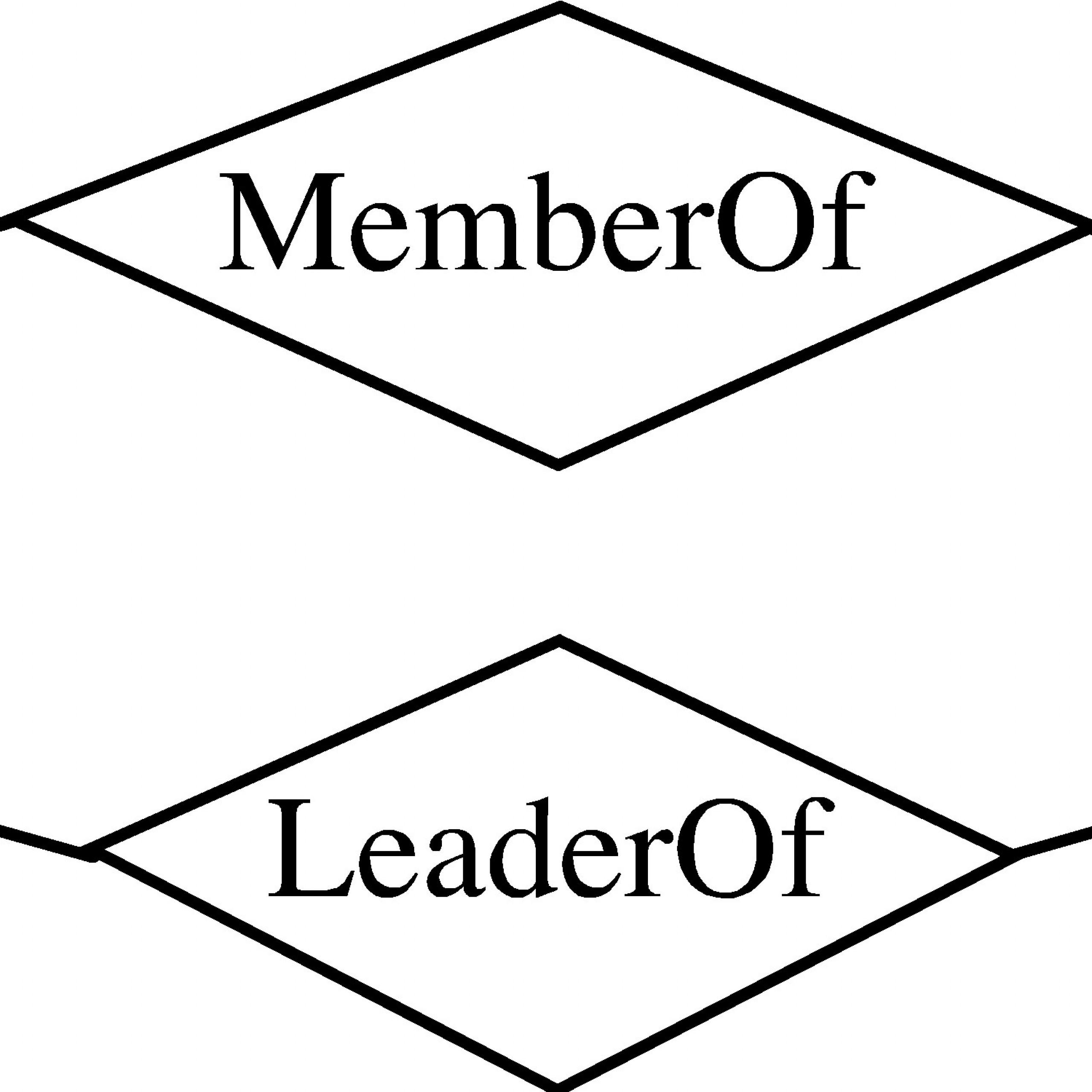 Er Diagramm M Zu N