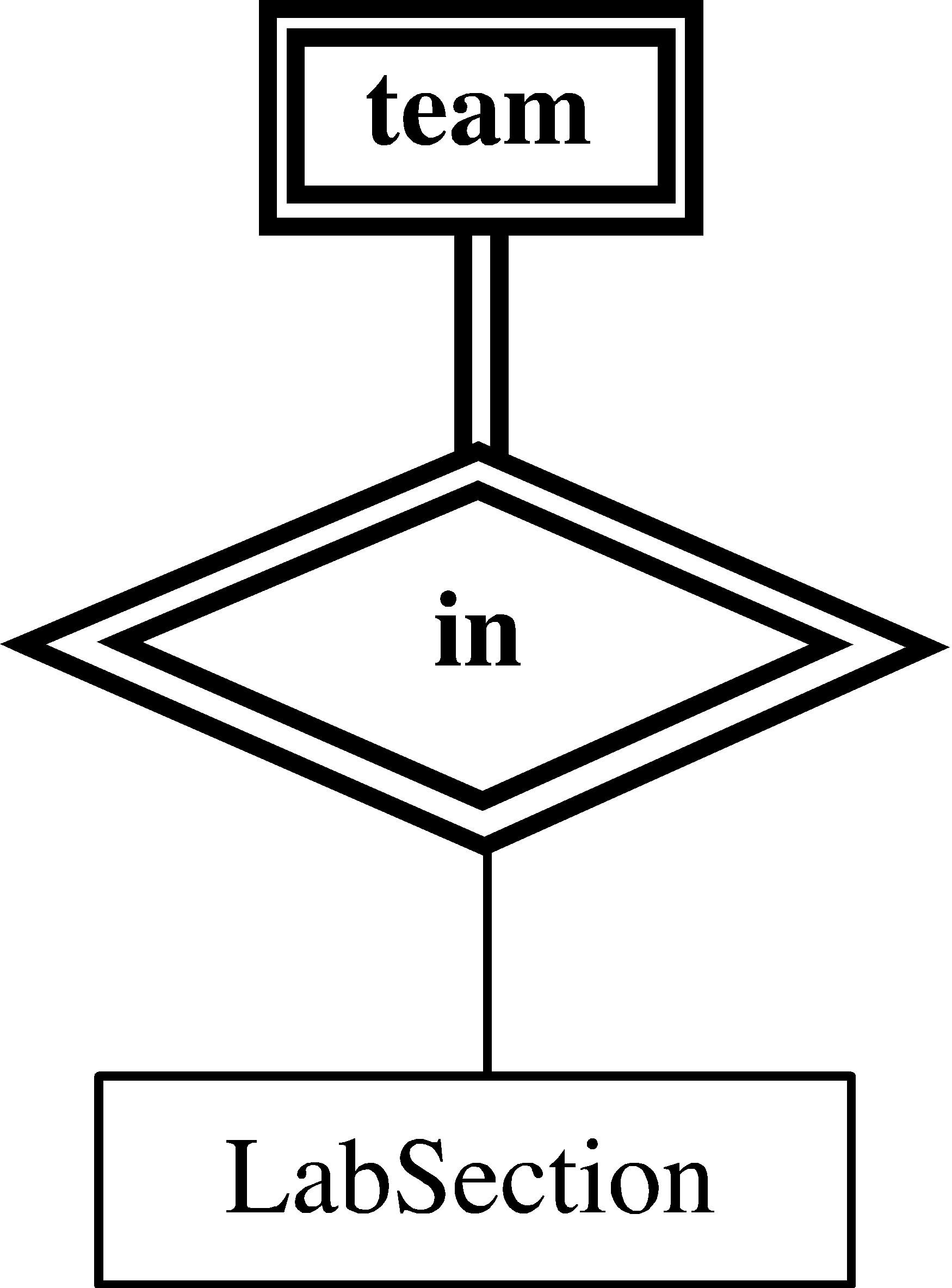 Er Diagram Double Line