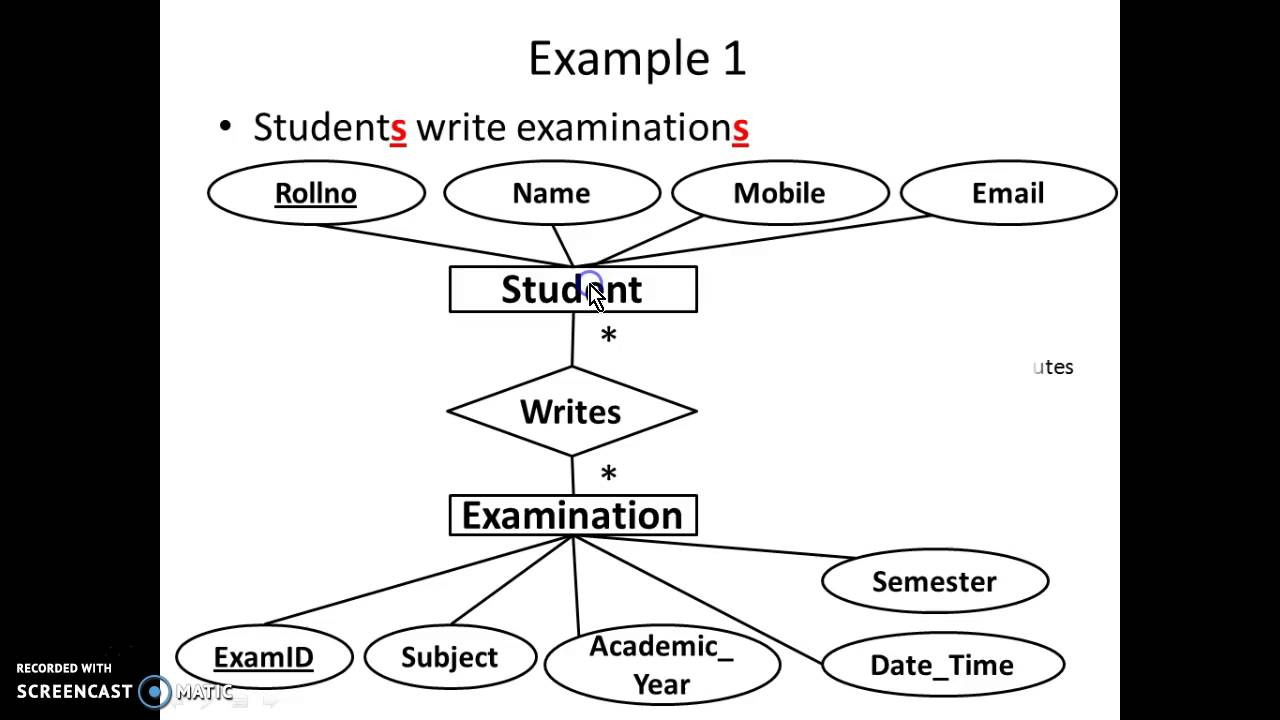 Er Diagram Problem Statement