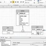 Visio Subtype Supertype Modeling With Regard To Create Er Diagram Visio 2016