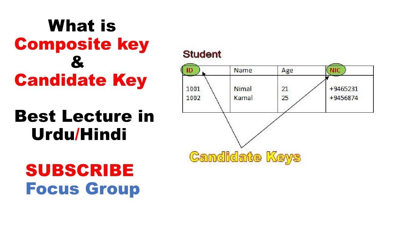 Diagram] Er Diagram In Dbms In Hindi Full Version Hd Quality