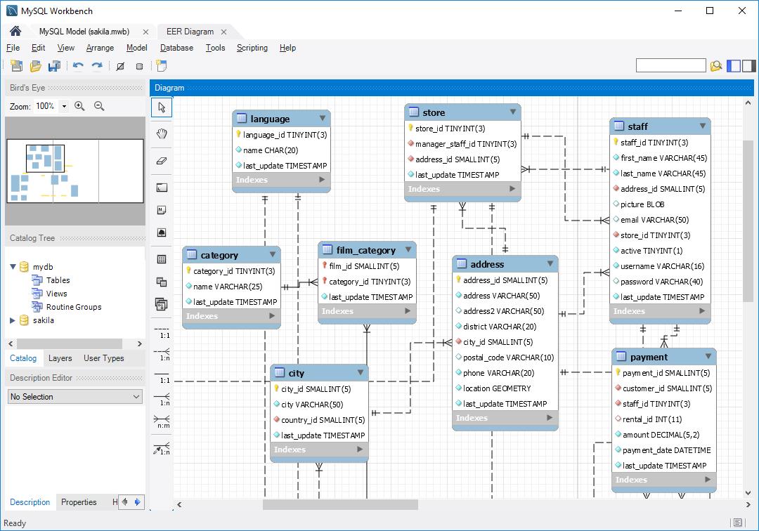 Get Er Diagram From Mysql Database