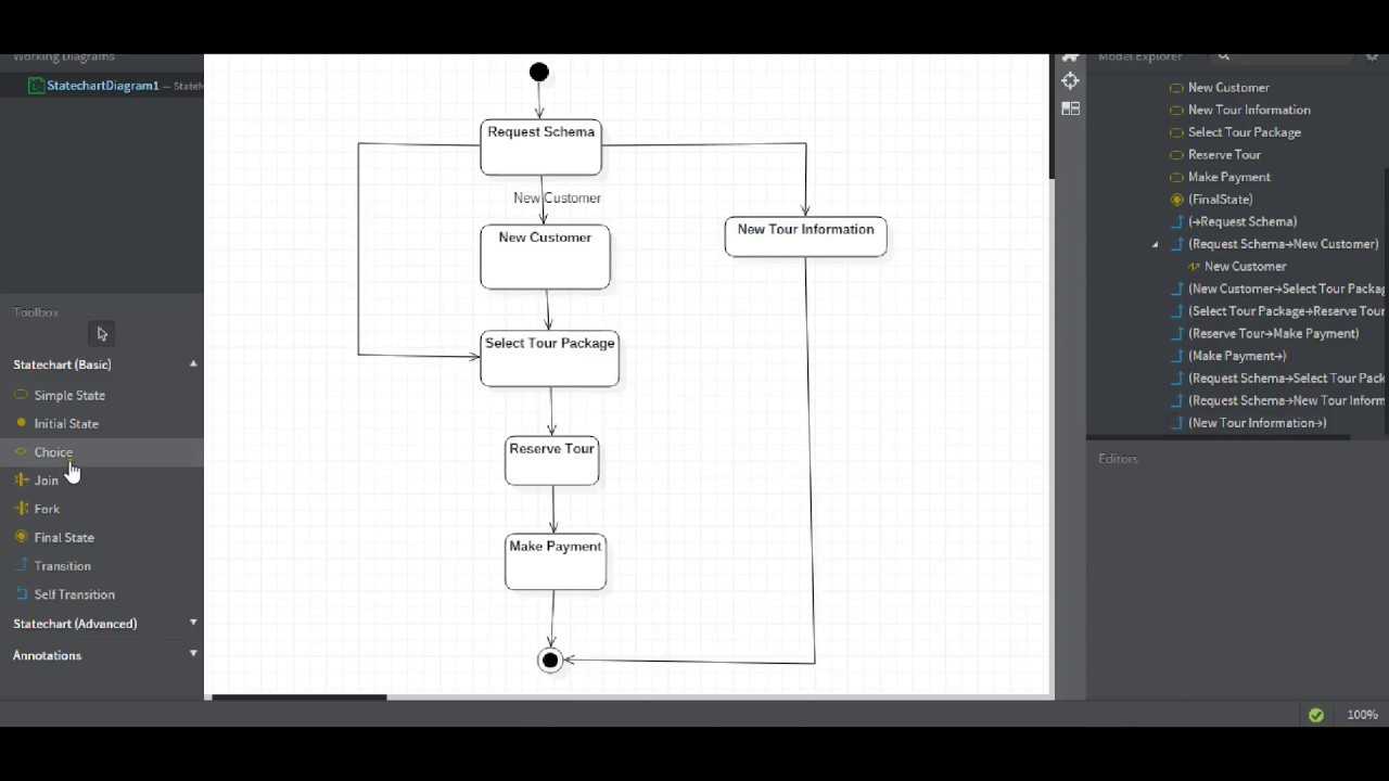 Diagram  Sequence Diagram Staruml Full Version Hd Quality