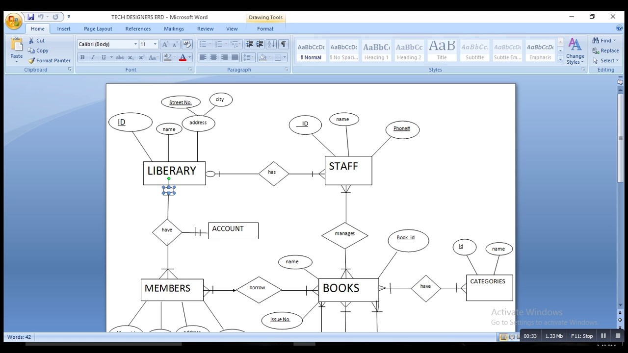 Erd Of Library Management System.