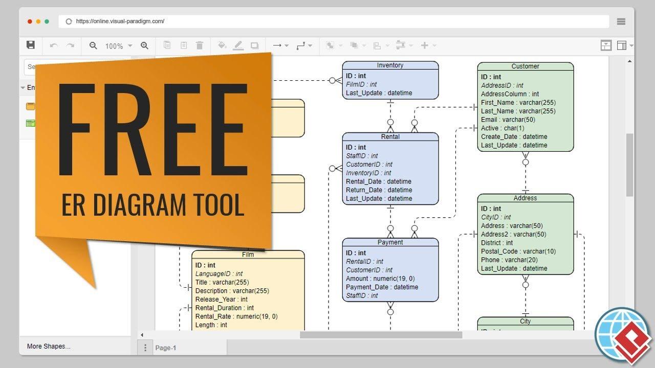 Free Er Diagram (Erd) Tool