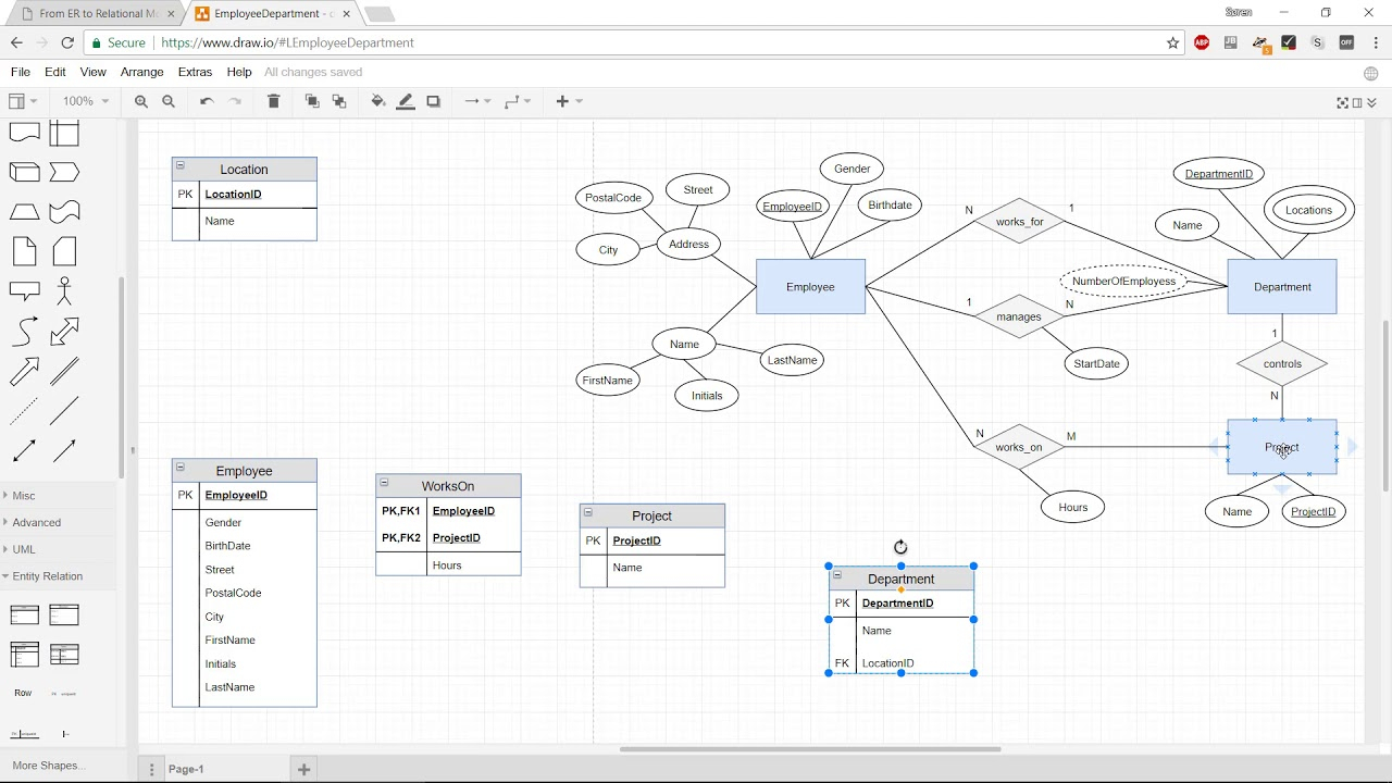 How To Draw Relational Schema From Er Diagram