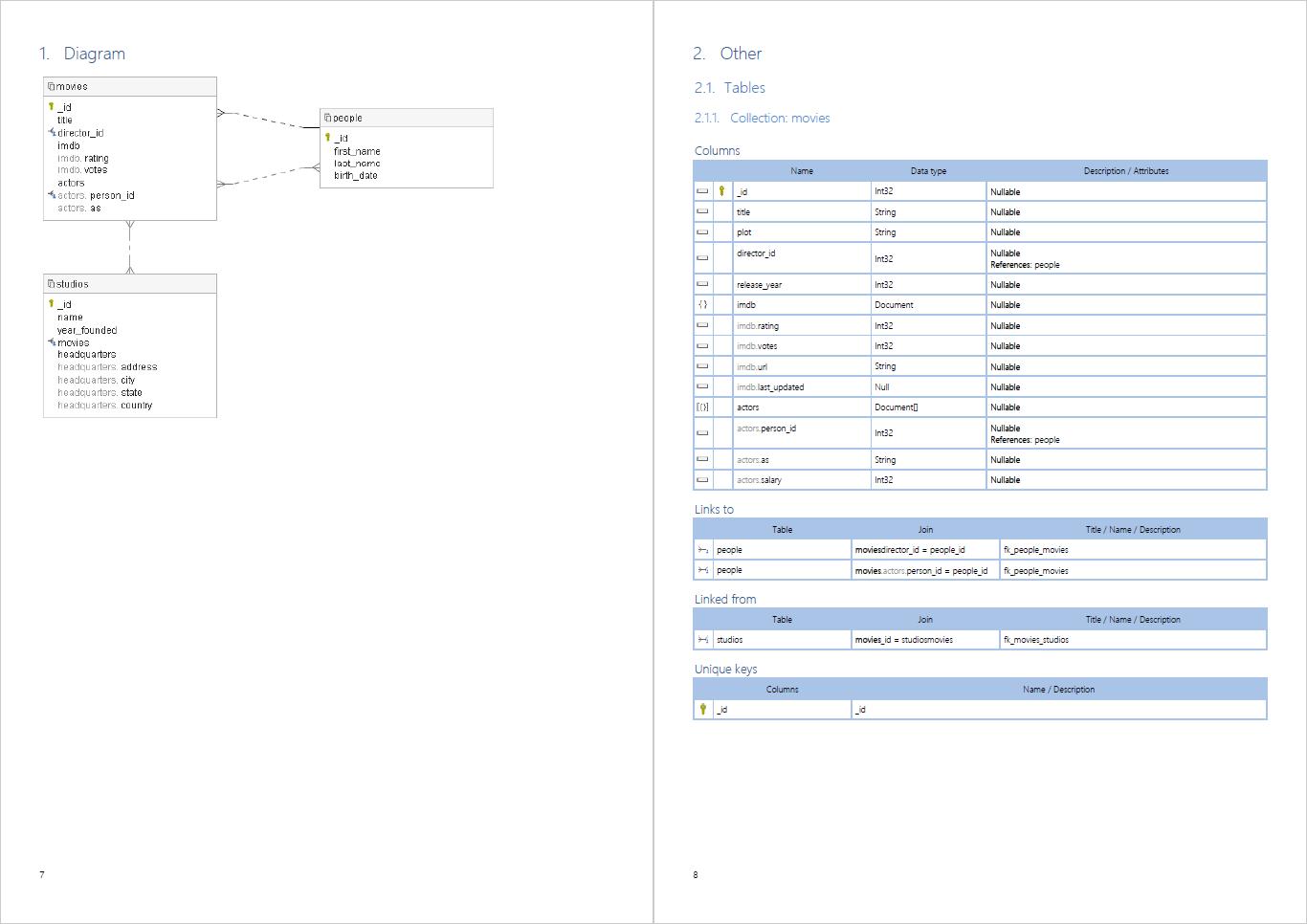 How To Create An Er Diagram For Mongodb - Dataedo Tutorials