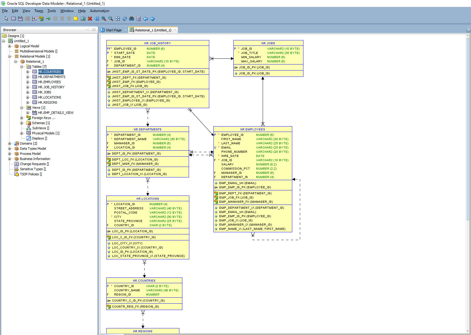 Er Diagram From Oracle Database
