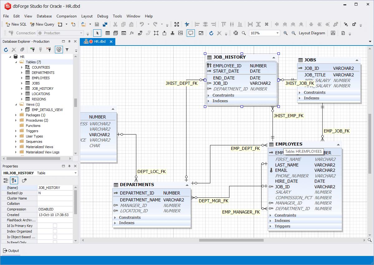 Oracle Er Diagram Tool