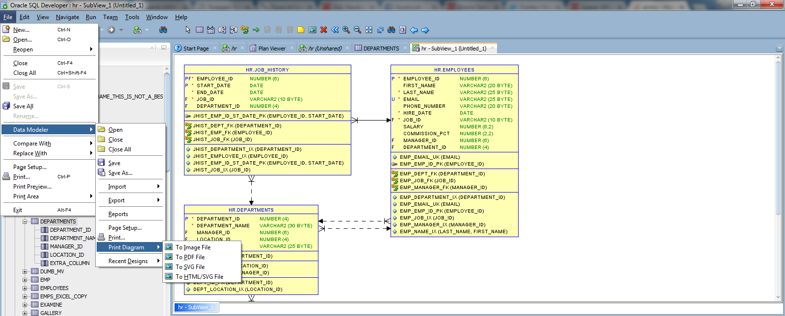 Pictures On Oracle Er Diagram,