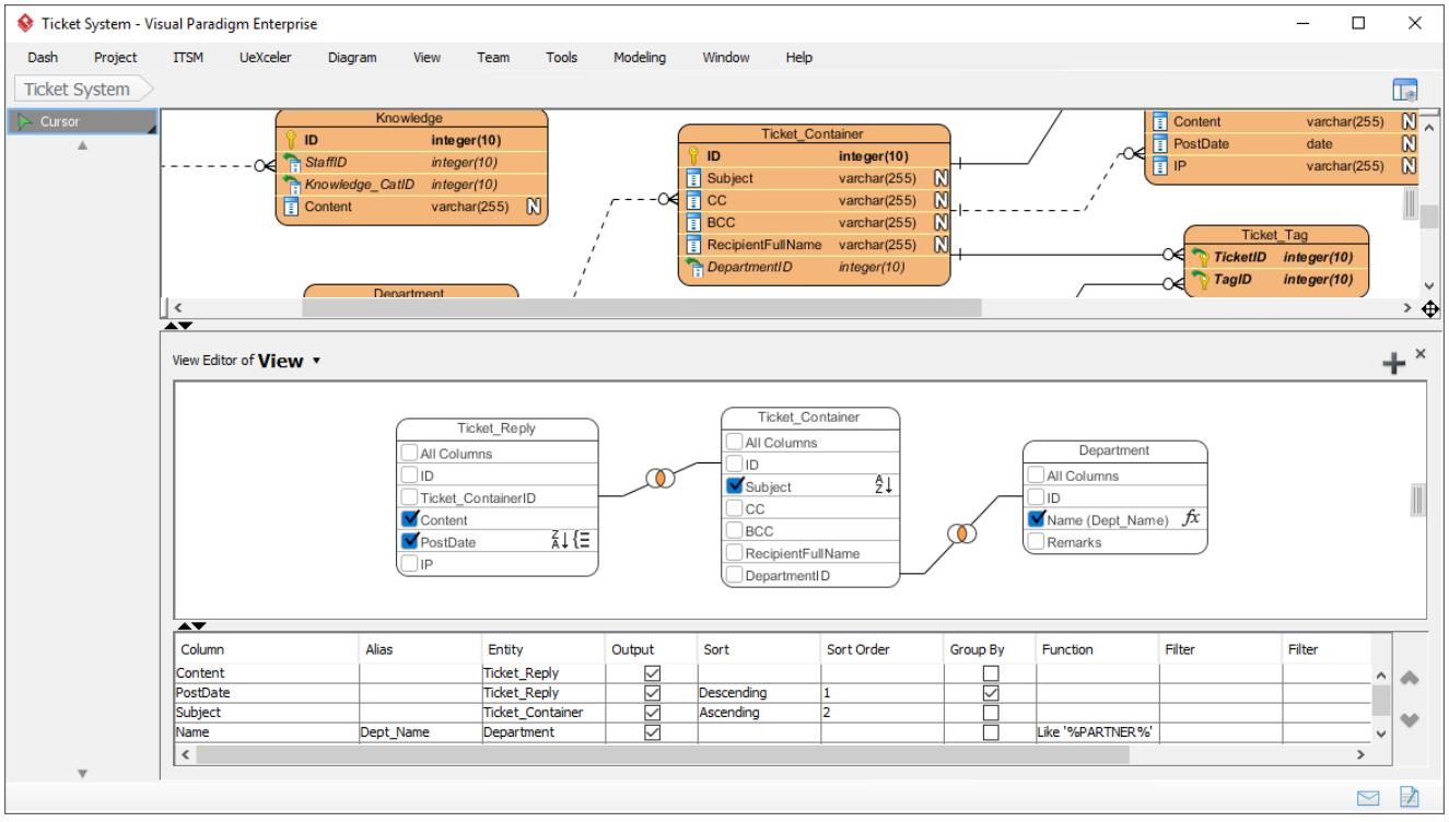 Visual Paradigm - Dbms Tools