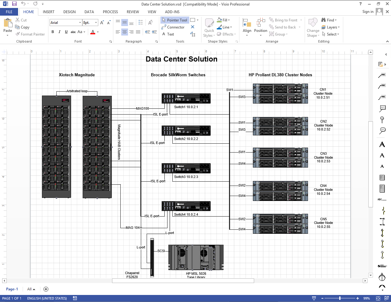24 Good Sample Of Visio Stencils For Network Diagrams