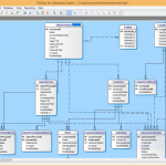 26 Database Diagram / Reverse Engineering Tools For Sqlite