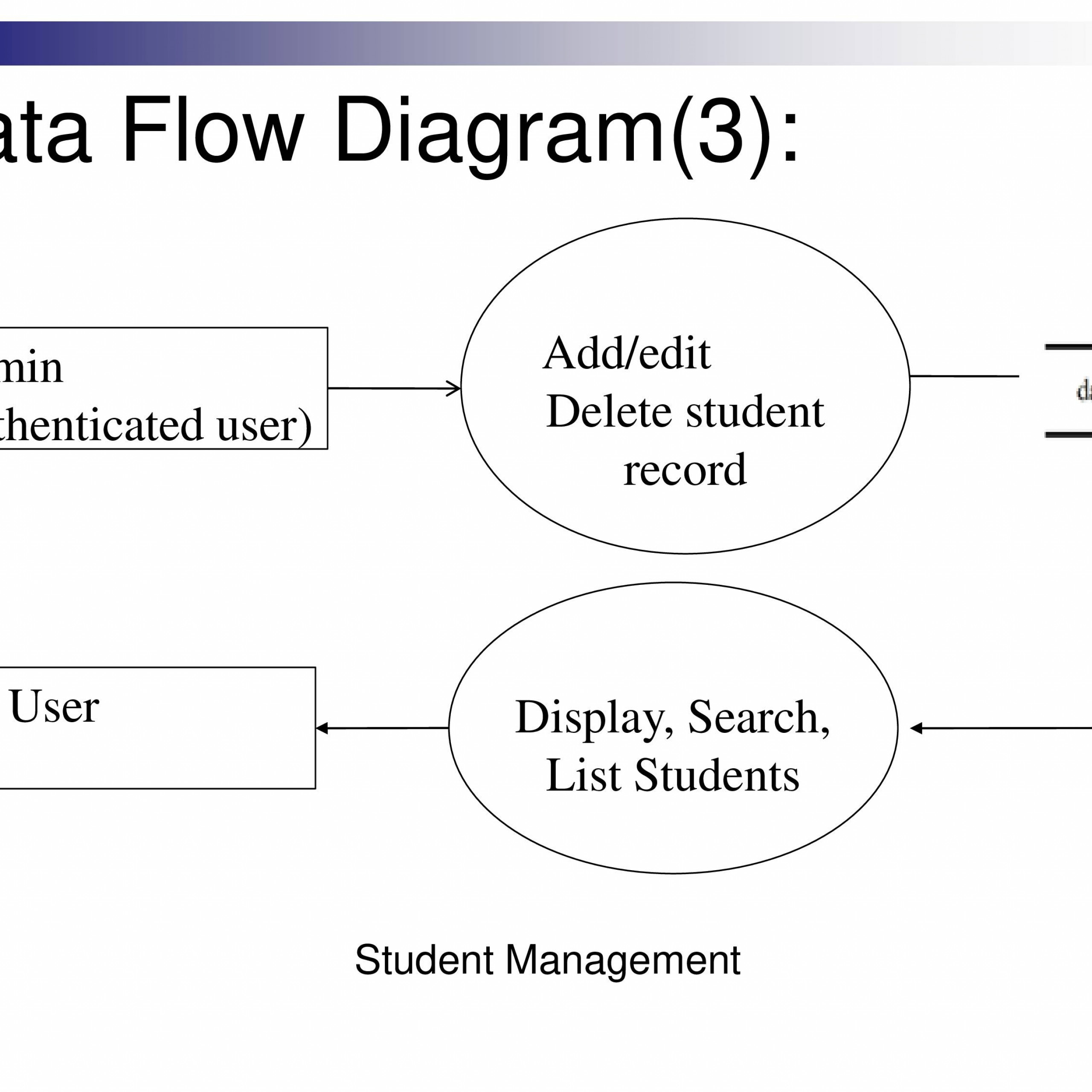 Cms - Content Management System. - Powerpoint Slides