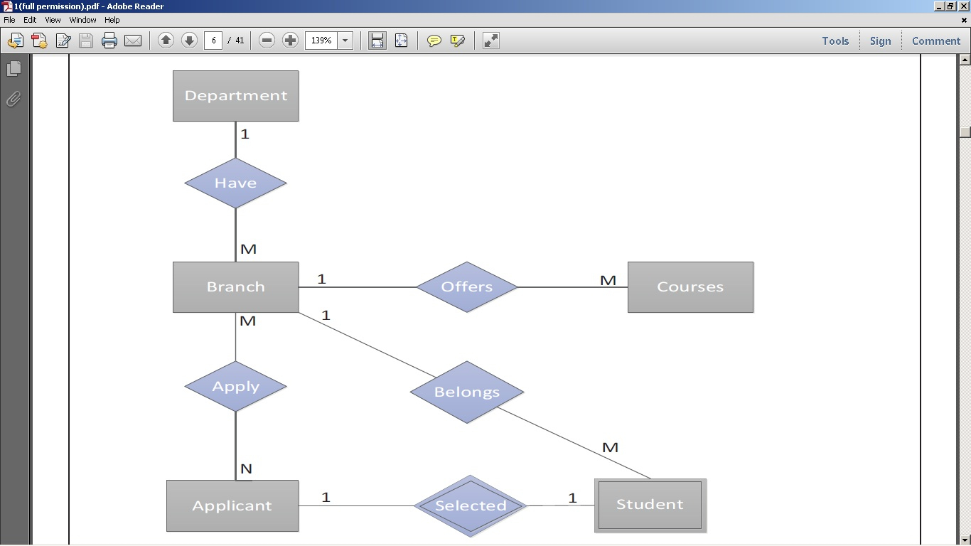 Er Diagram To Sql Query
