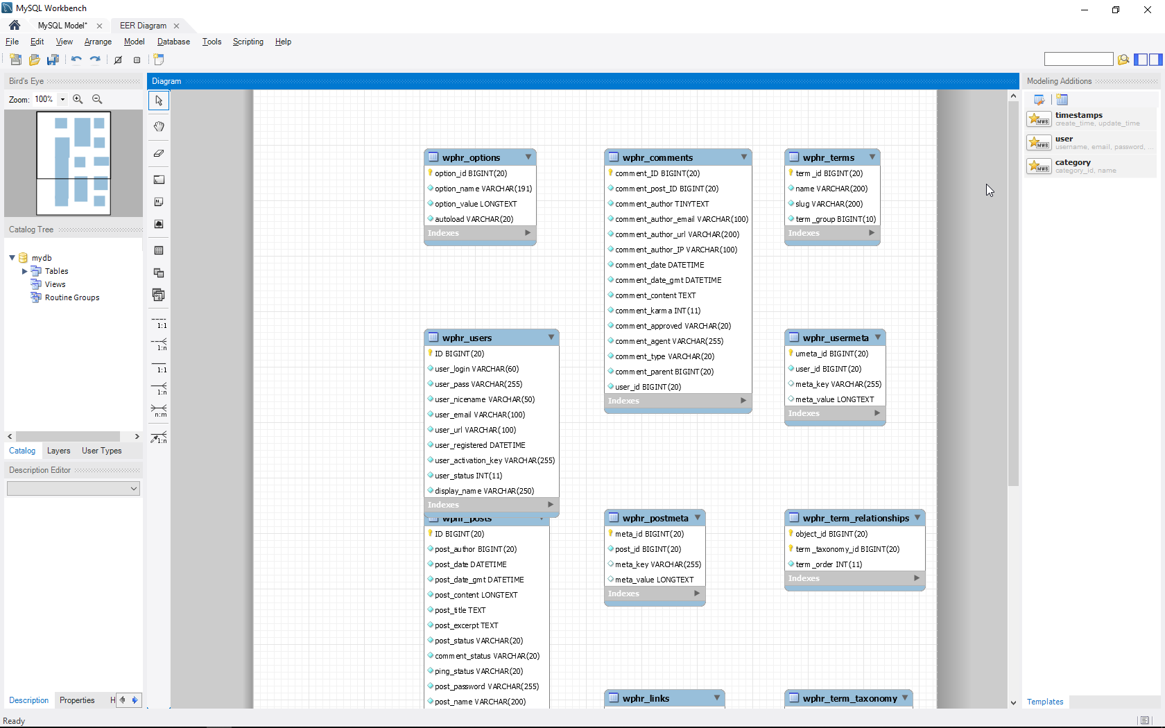 Create A Database Diagram In Mysql Workbench | Inmotion