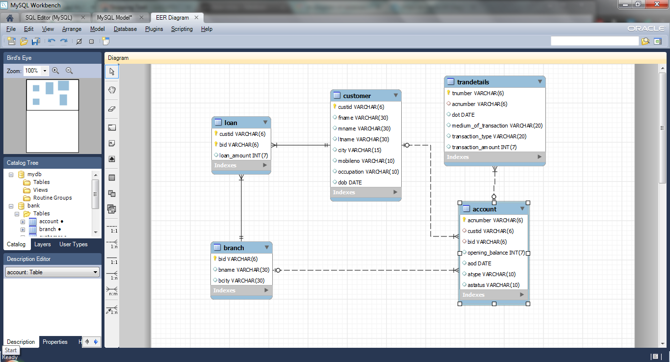 Create Er Diagram Of A Database In Mysql Workbench  