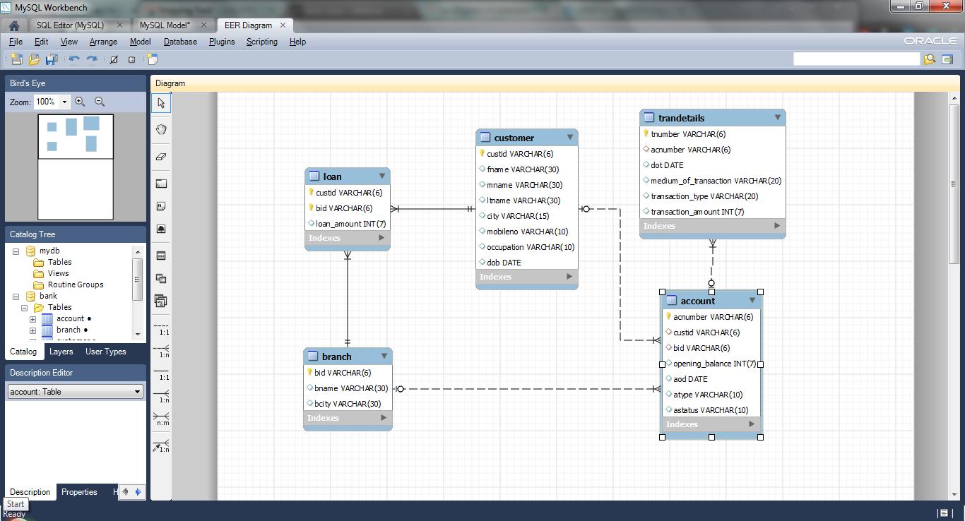 Create Er Diagram Of A Database In Mysql Workbench |