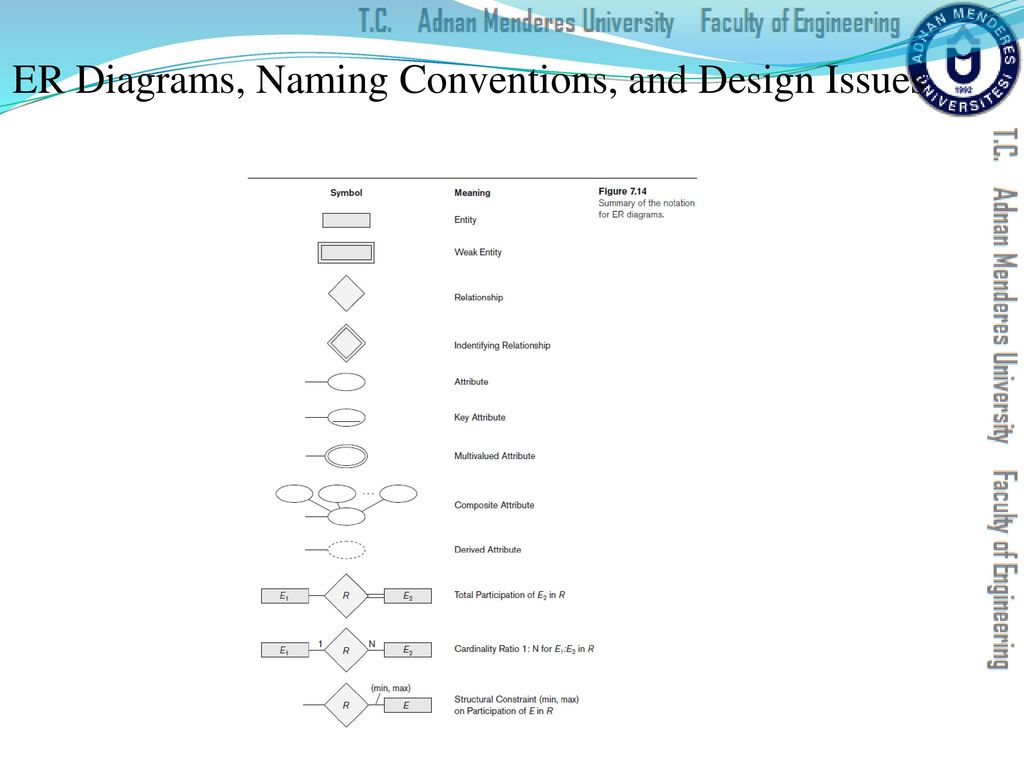 Cse202 Database Management Systems - Ppt Download
