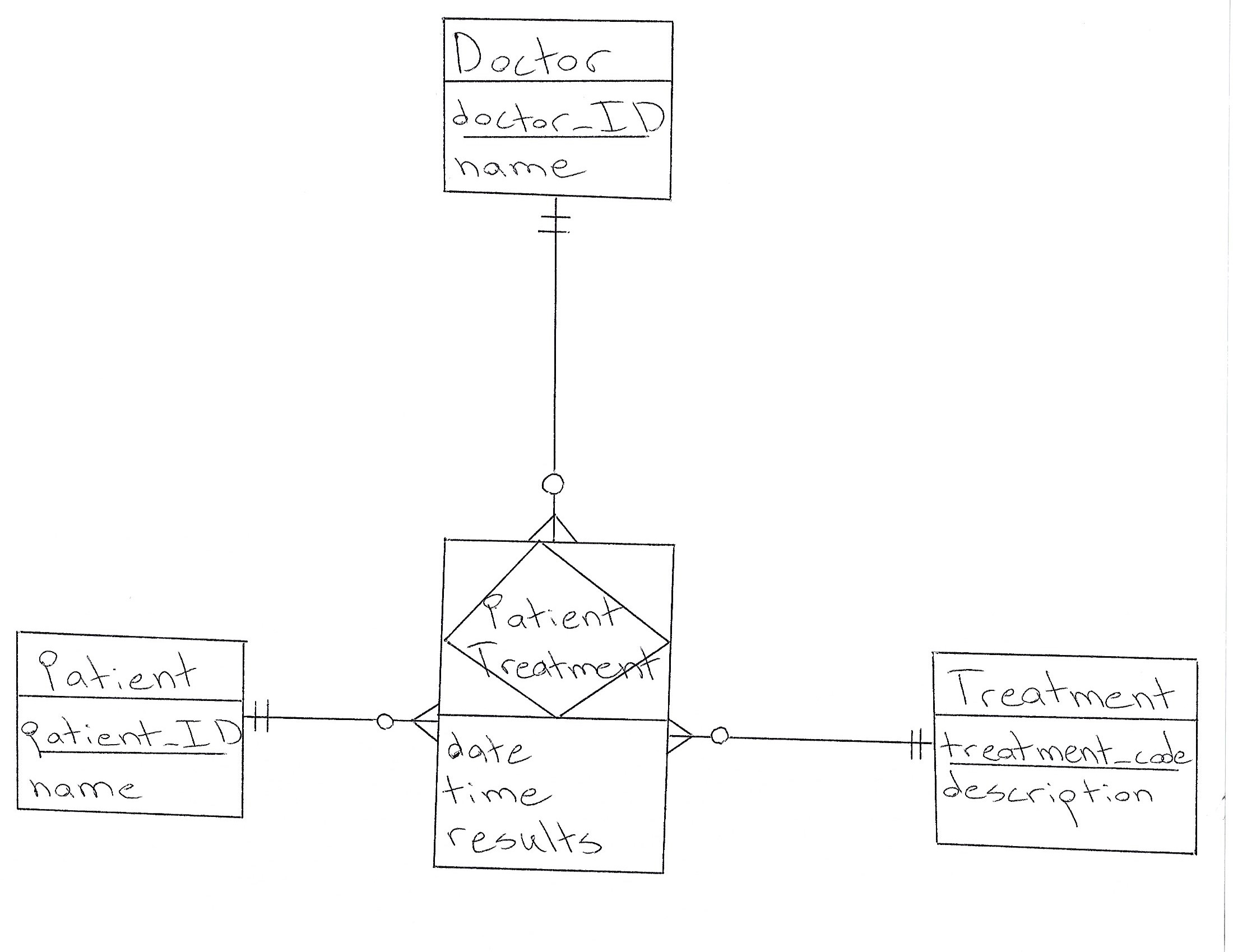 Database Design: How To Design A Database