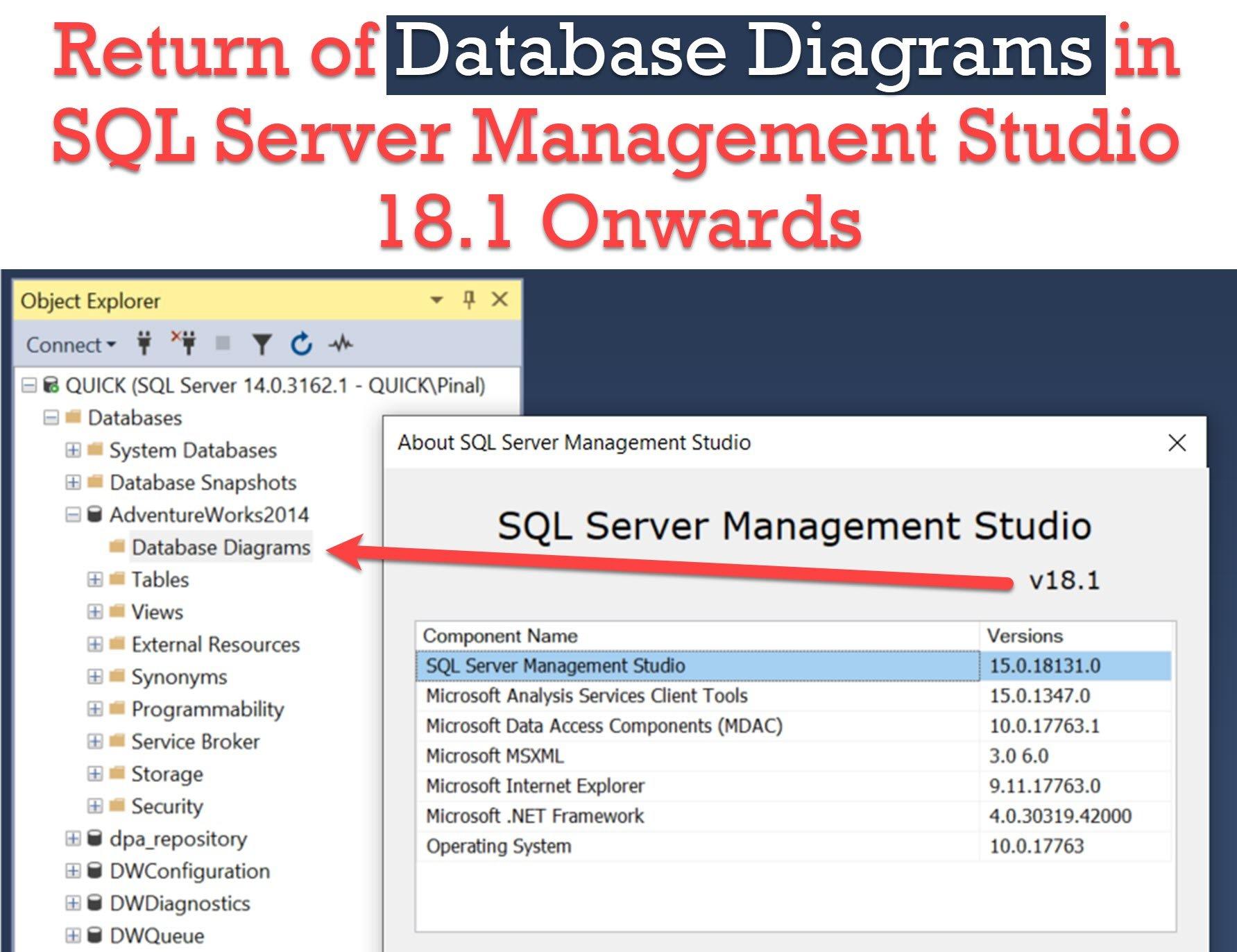 Database Diagram - Available Again In Sql Server Management