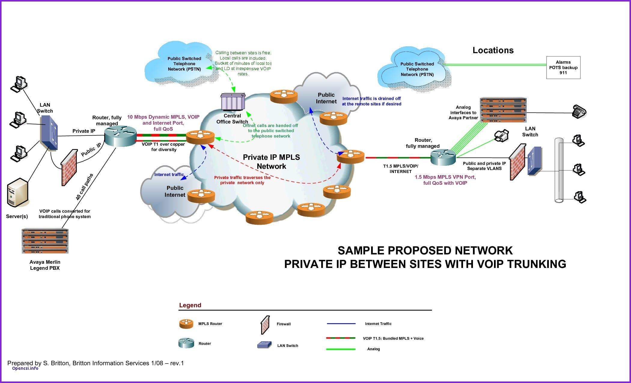 Diagram] Storage Visio Diagram Full Version Hd Quality Visio