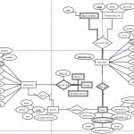 Does This Er Schema Make Sense   Stack Overflow
