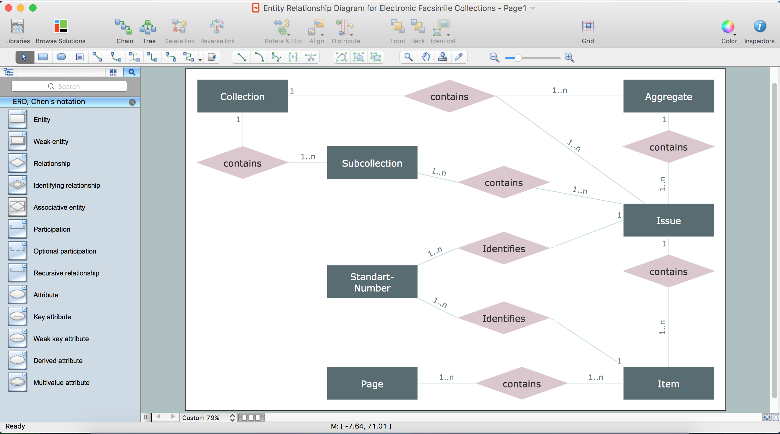 Drawing Er Diagrams On A Mac   Entity Relationship Diagram