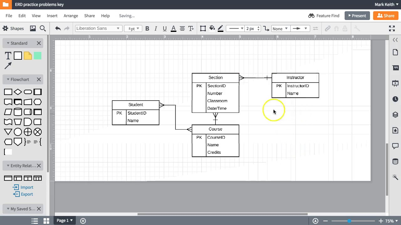 Entity-Relationship Diagrams: Simple Student Registration System Example
