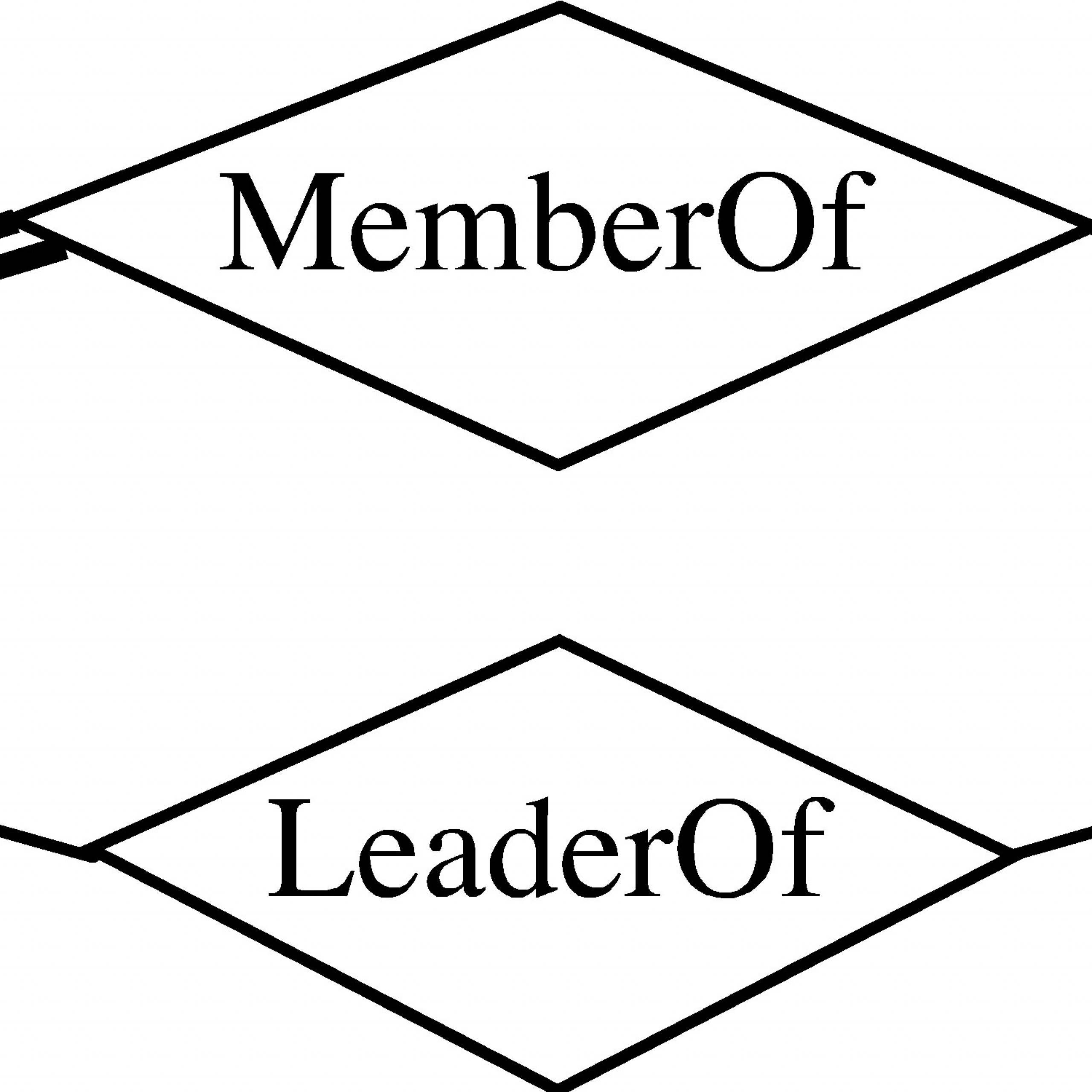 Limitations Of Er Diagram