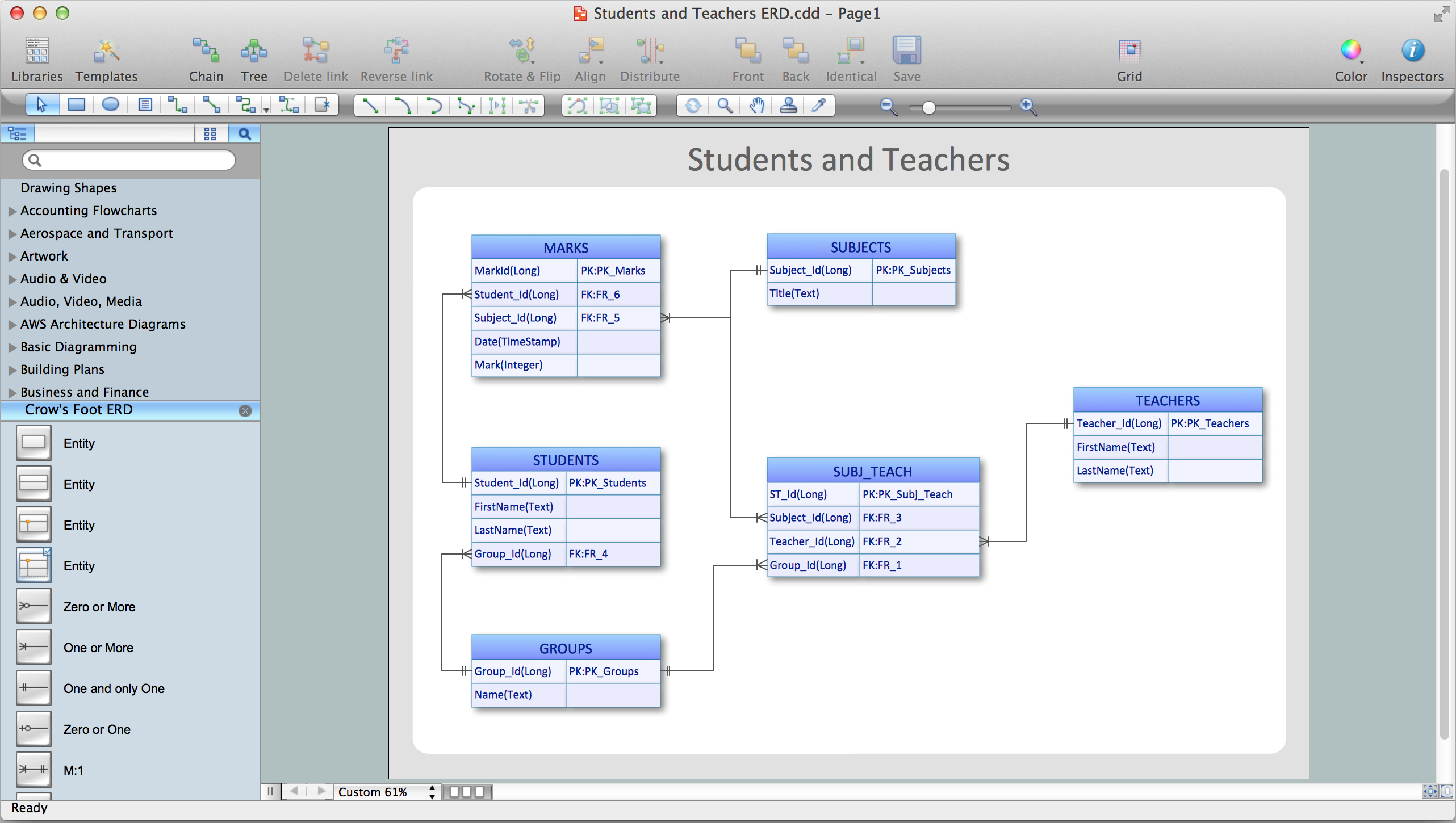 Entity Relationship Software | Professional Erd Drawing