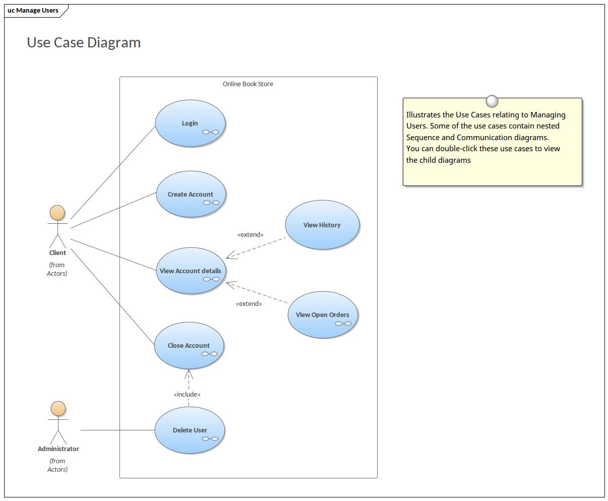 🏆 [Diagram In Pictures Database] Er Diagram Of Online