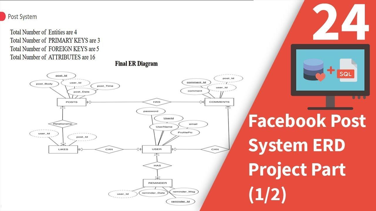 Facebook Post System Erd Project Part (1/2)