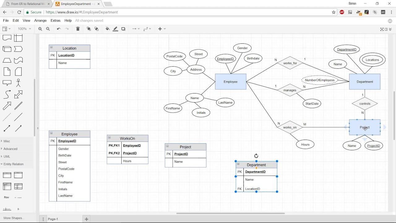Er Diagram To Relational Database Schema