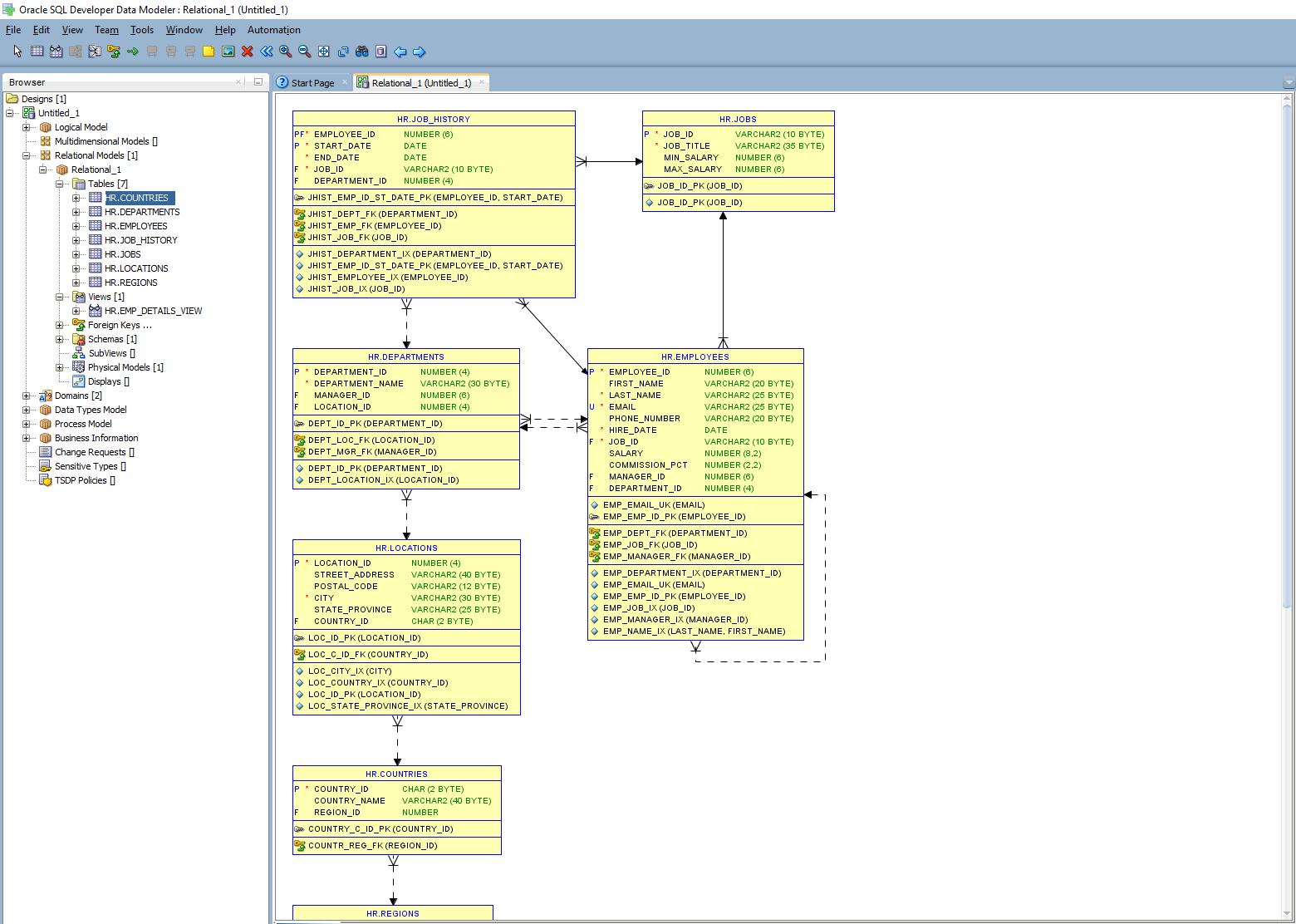 Oracle Sql Developer Data Modeler Er Diagram