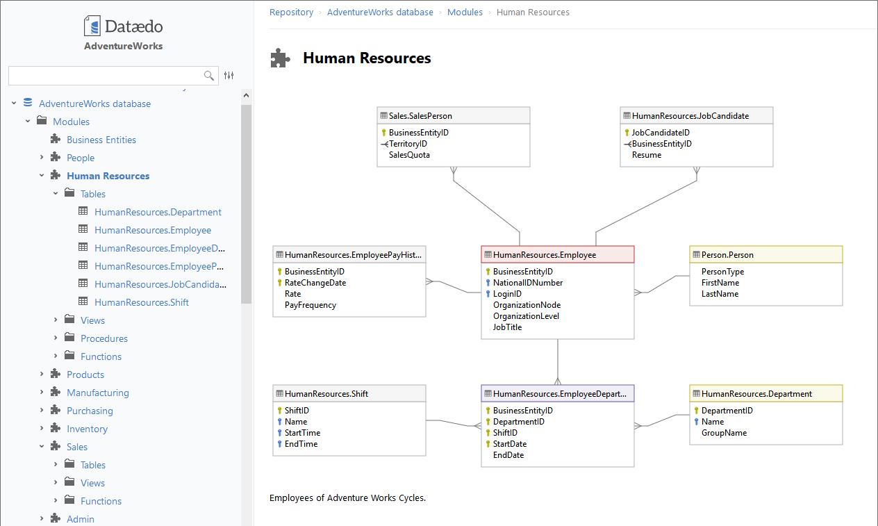 Sql Server Management Studio Er Diagram