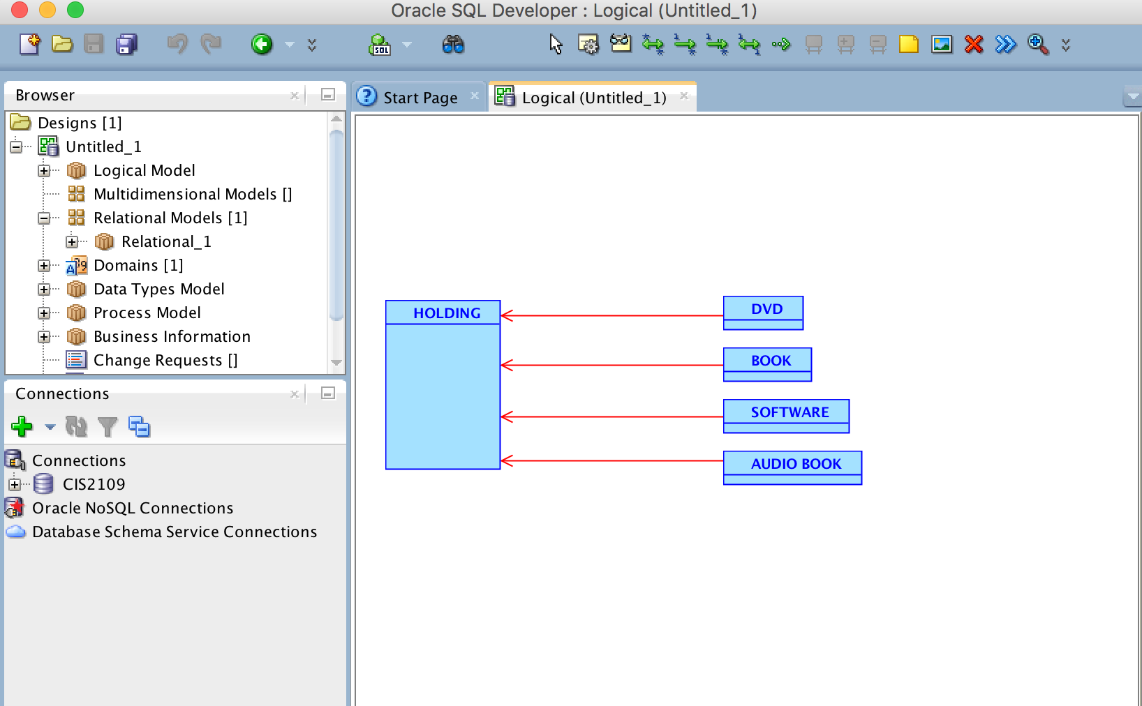 How To Create Subtypes/supertypes In Er Diagrams Using