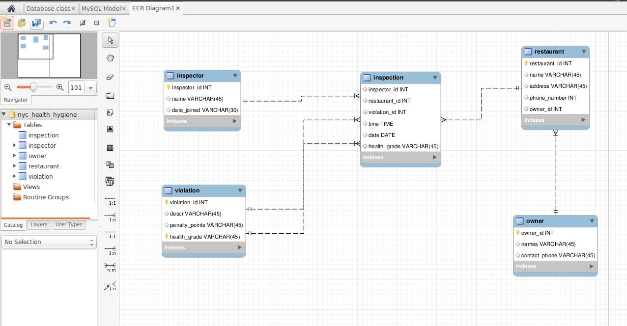 How To Save Er Diagram In Mysql Workbench