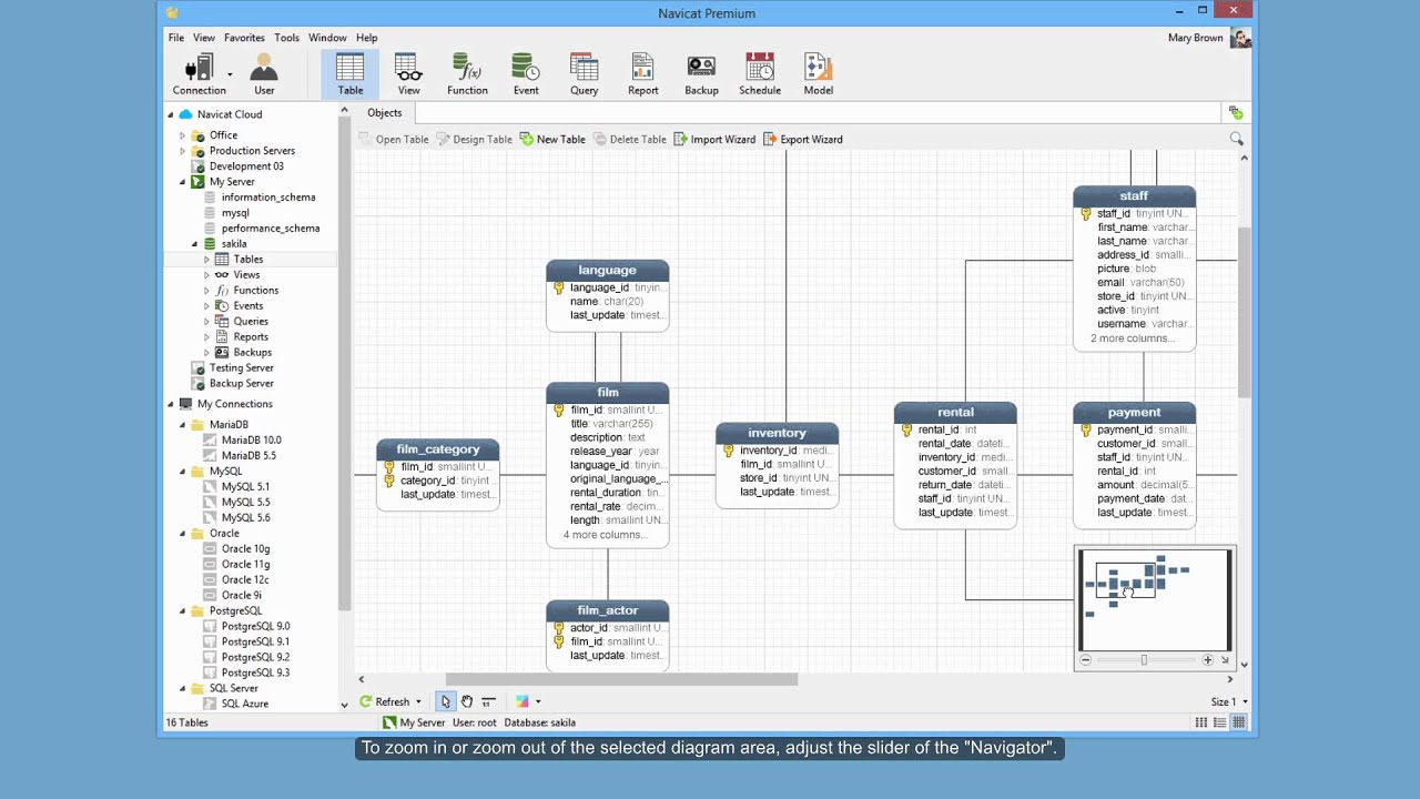 How To Switch To The Er Diagram View In Navicat? (Windows & Linux)