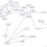 Kw 7861] Shopping Cart Entity Relationship Diagram Creately