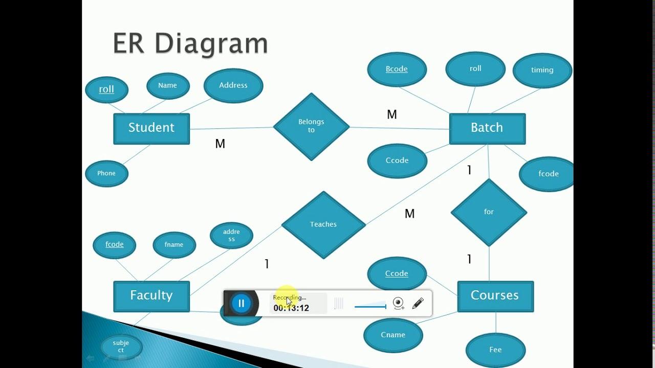How To Create Er Diagram In Phpmyadmin