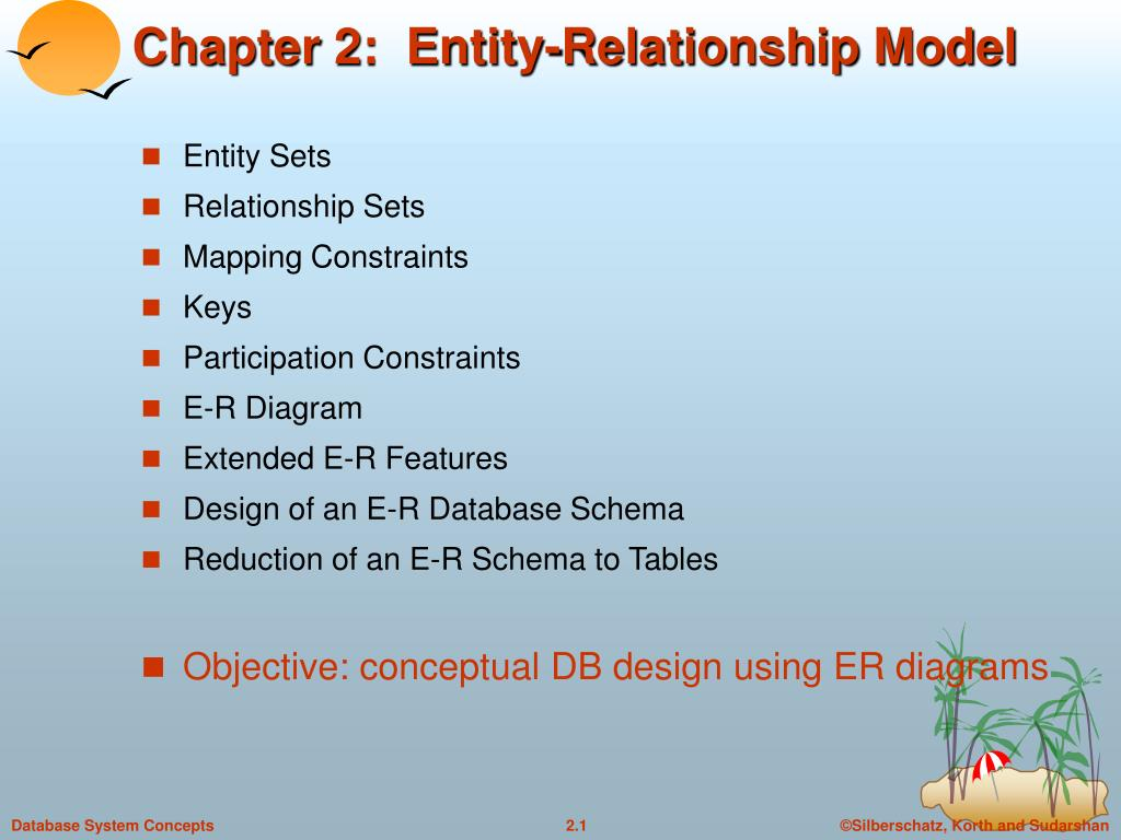 Ppt - Chapter 2: Entity-Relationship Model Powerpoint